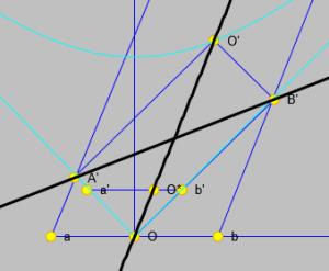 Diagramma Minkowski